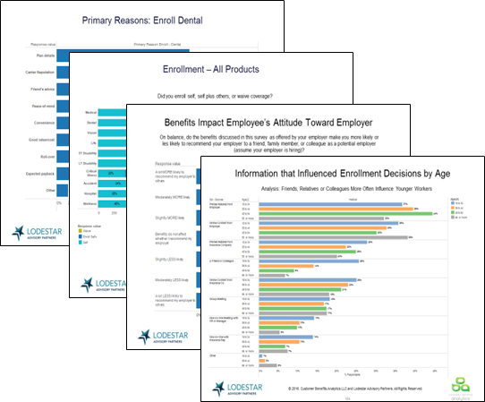 Research Report and Interactive Tableau Dashboard